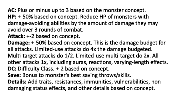 5e monster manual on a business card « Blog of Holding